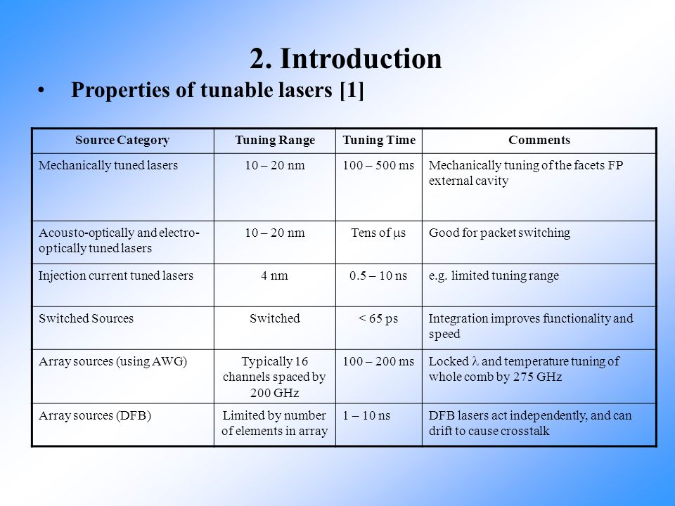 2. Introduction Properties of tunable lasers [1] Source Category